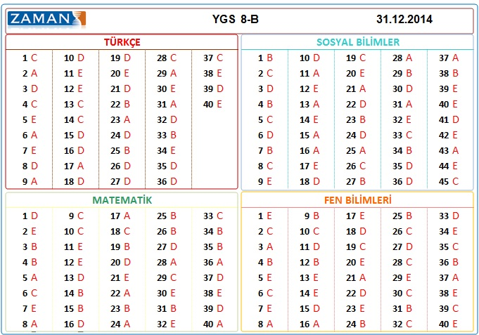 31 Aralık Zaman YGS 8 Cevap Anahtarı B