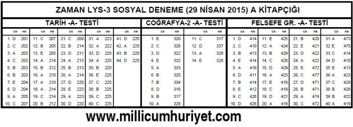 lyssosA