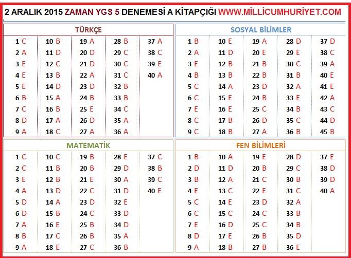 YGS 5 A