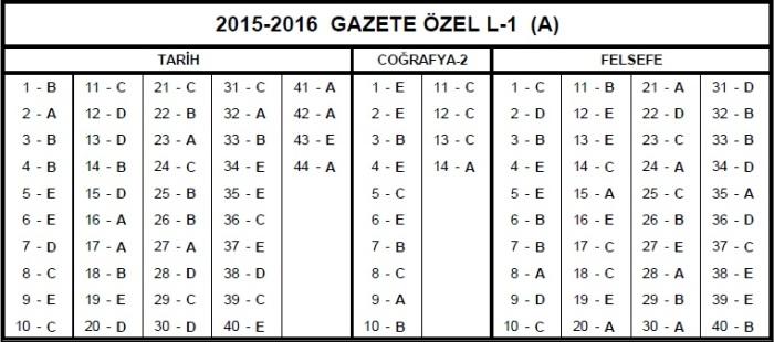 2015-2016 L1 TARİH COĞRAFYA2-FELSEFE CEVAP ANAHTARI