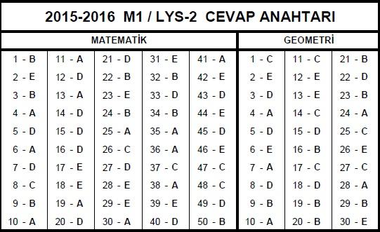 2016_M1_LYS2_MAT_GEO