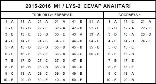 2016_M1_TURKCE_L2