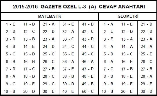 Zaman_2016_lys3_Mat_Geo_A
