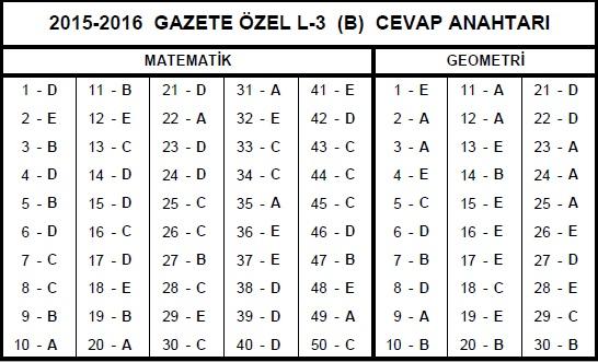Zaman_2016_lys3_Mat_Geo_B