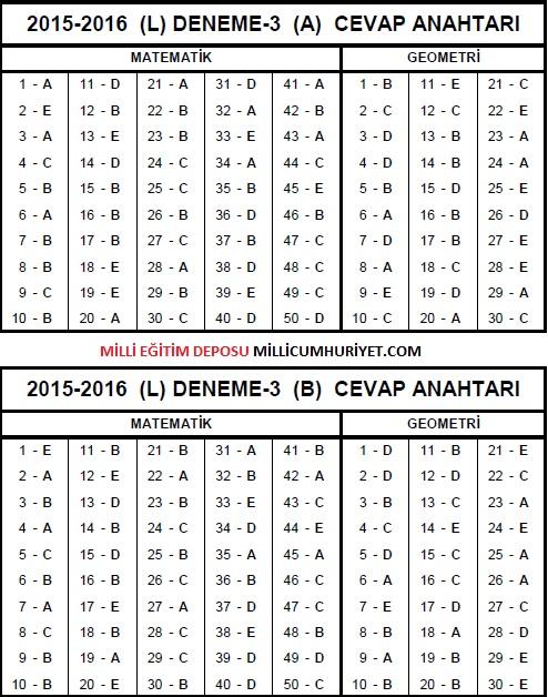 2016 FEM L DENEME 3 MAT-GEO A - B